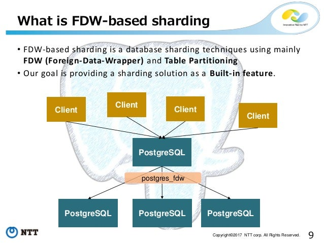 9Copyright©2017 NTT corp. All Rights Reserved. • FDW-based sharding is a database sharding techniques using mainly FDW (Fo...