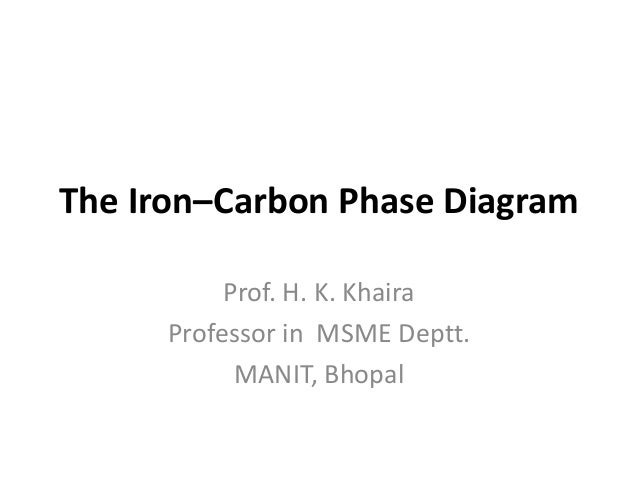 Fe c diagram the ironcarbon phase diagram prof h k khaira professor in msme deptt ccuart