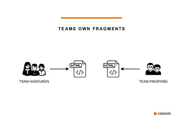 FRAGMENTS USE THE BACKEND APIS TYPICAL MICRO-SERVICES LAYER TEAM HADOUKEN TEAM PINGPONG