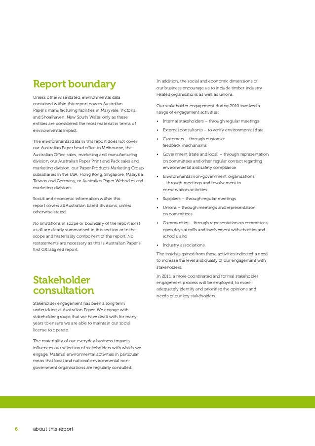 thesis on sustainability reporting Different industries in sweden master's thesis corporate social responsibility report, sustainability report 13 aims of the thesis.