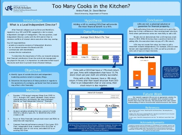 Acknowledgements Too Many Cooks in the Kitchen? Drexel University, Department of Finance Ankira Patel, Dr. David Becher Re...