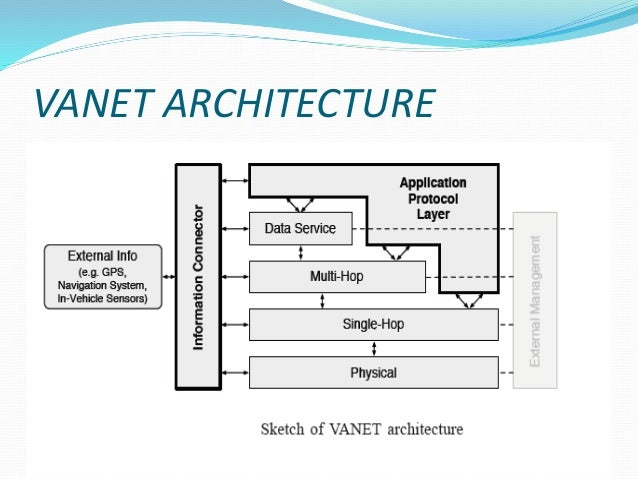 Vanet routing protocols issues and challenges.