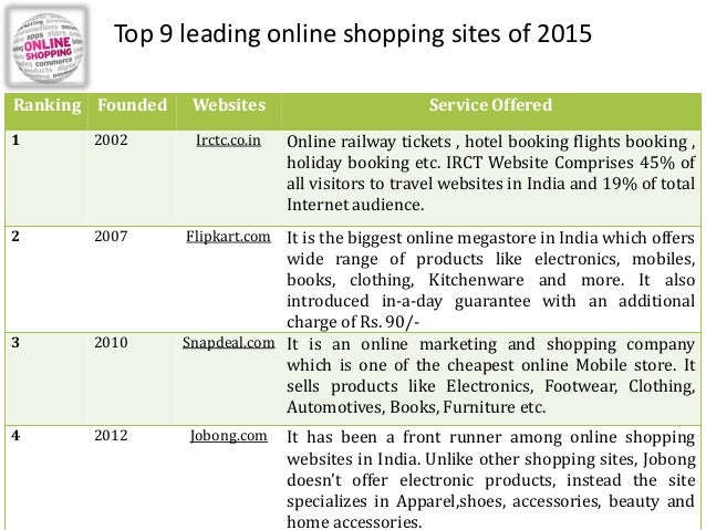 Frequent shopper programs short essay
