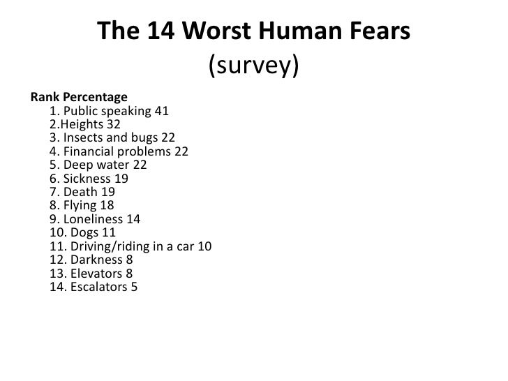 an evaluation of phobias and fear in humans Top 10 most common human fears and phobias  such people are the main subjects of the fear of death and other similar phobias: fear of enclosed spaces, fear of.