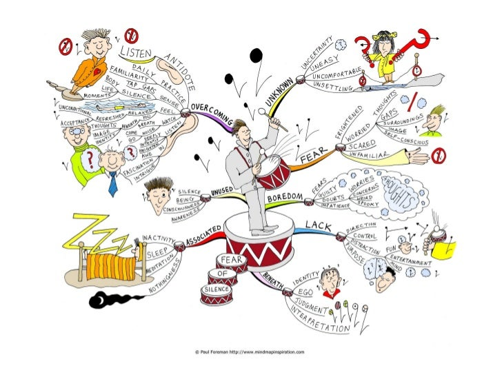 Fear of silenceDo you fear silence? If so, why? The fear of silence mind map covers some potential reasons and solutions f...