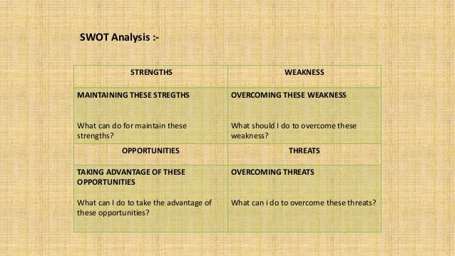 example of strengths and weaknesses