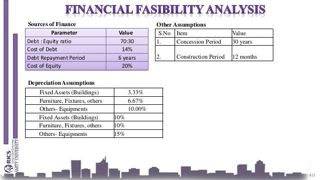 Feasibility Study - Investopedia