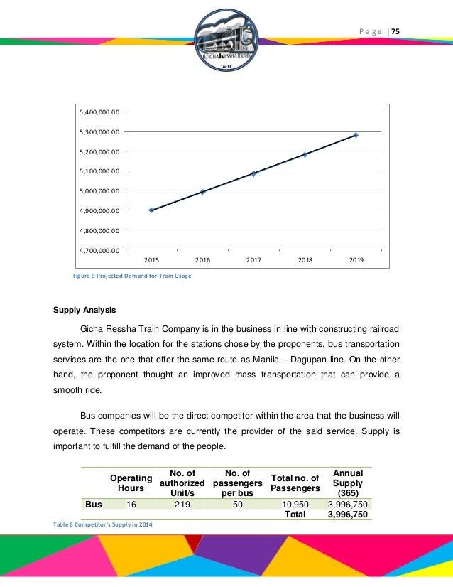 Feasibility Study Essay - 7766 Words