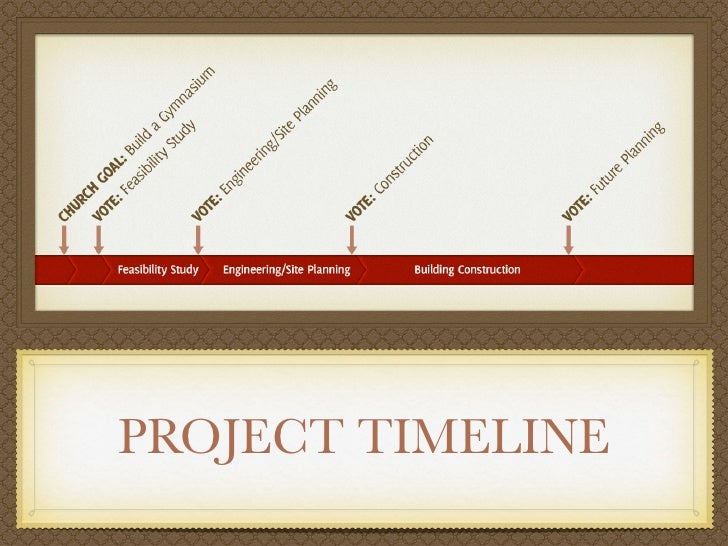 Project Proposal and Feasibility Study - Calvin College