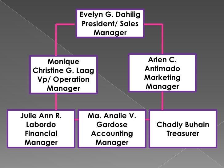 Evelyn G. Dahilig<br />President/ Sales Manager<br />Arlen C. Antimado <br />Marketing Manager<br />Monique Christine G. L...