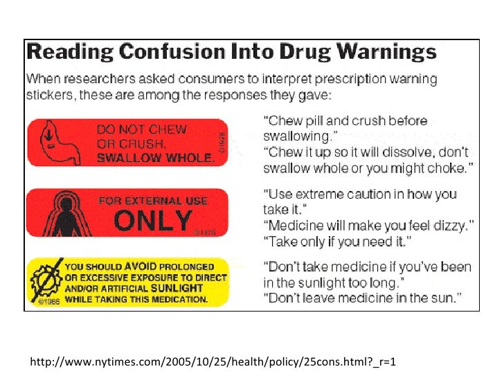 LIS 9320 - Consumer Health Information