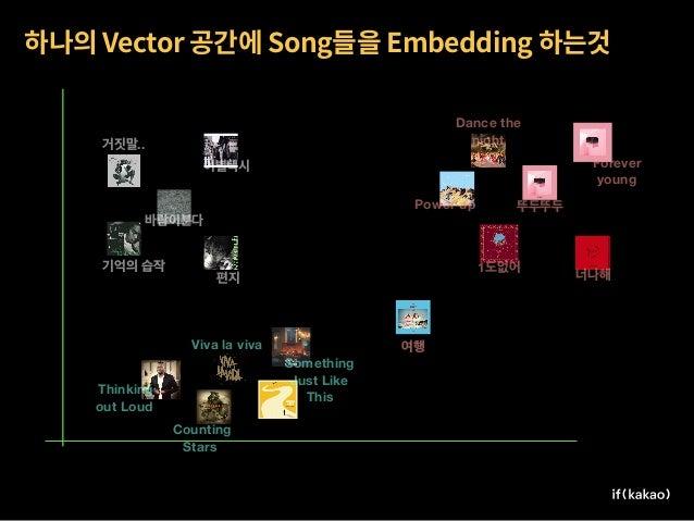 1.5 5.6 User 18 DJ 3 / Song Vector .