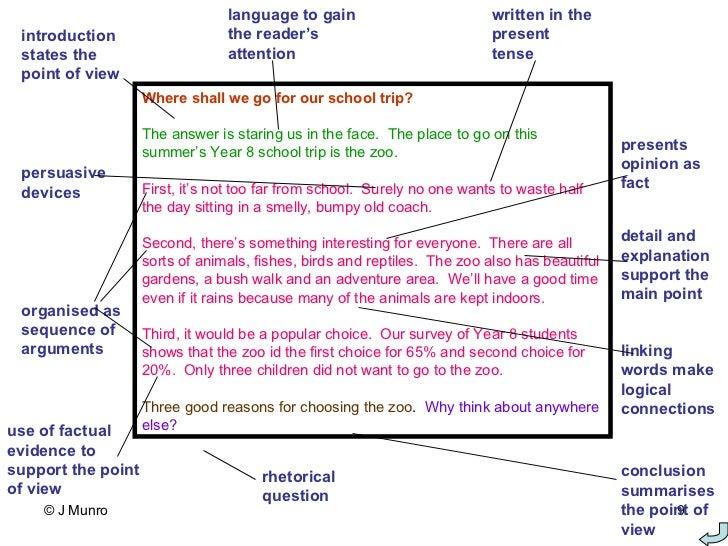 Blackline master essay writing