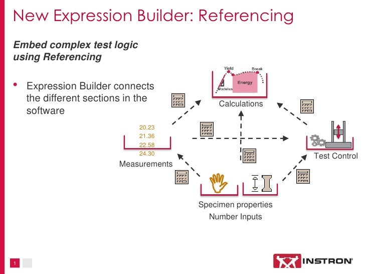 New Expression Builder: Referencing<br /><br />Embed complex test logic using Referencing<br />Expression Builder connect...