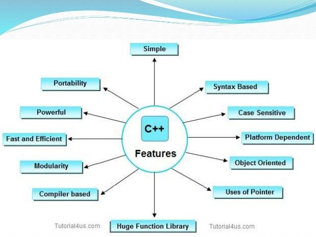 C Fibonacci Series Program