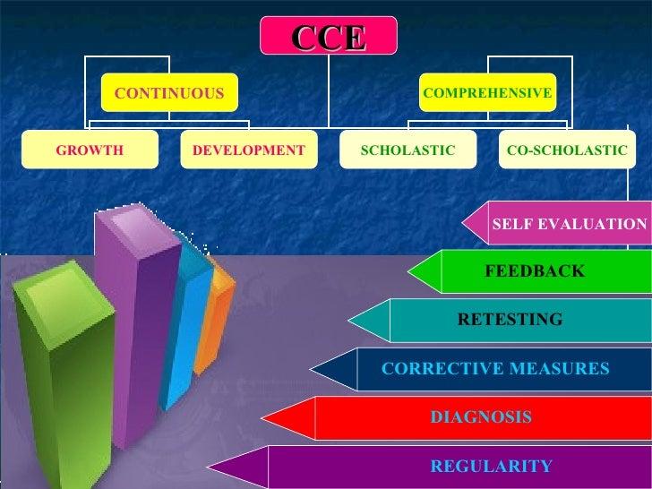 SELF EVALUATION FEEDBACK RETESTING CORRECTIVE MEASURES DIAGNOSIS REGULARITY CCE CONTINUOUS COMPREHENSIVE GROWTH DEVELOPMEN...