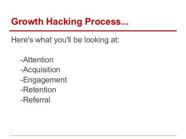 Growth Hacking 101 Slide 3