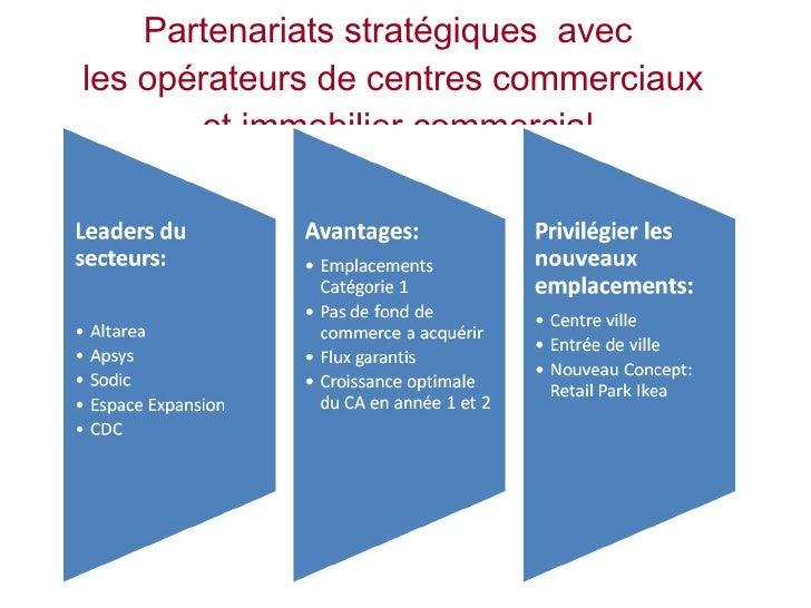 Partenariats stratégiques  avec  les opérateurs de centres commerciaux  et immobilier commercial