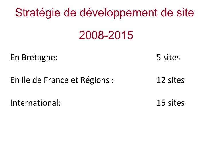 Stratégie de développement de site  2008-2015 En Bretagne:  5 sites En Ile de France et Régions :  12 sites International:...