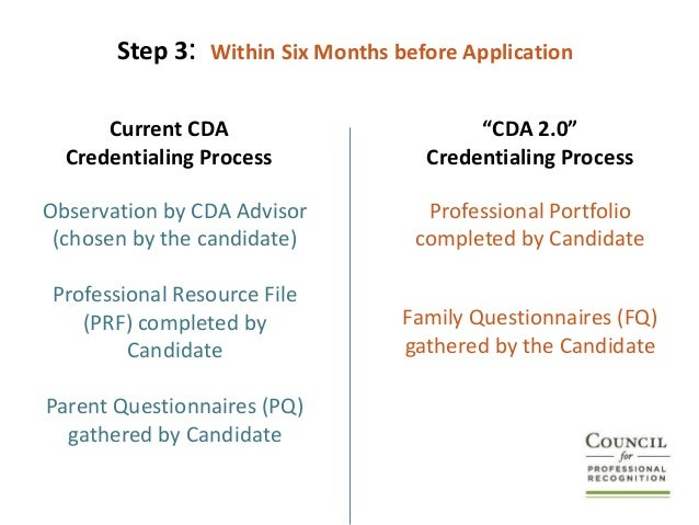 how to read cda file