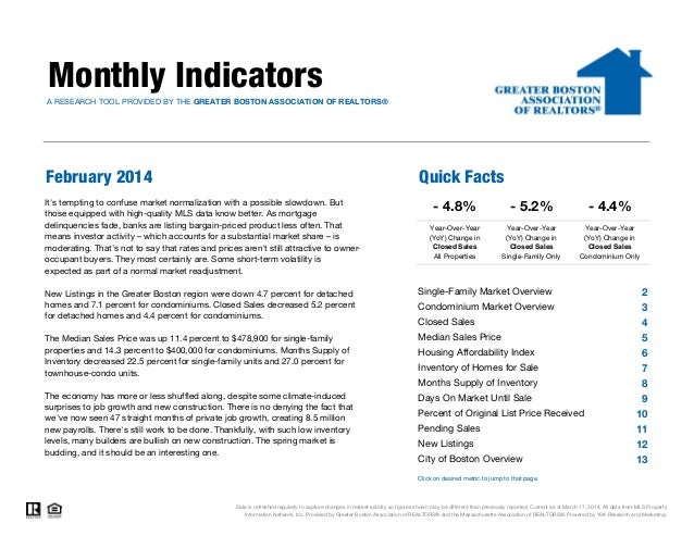 Monthly IndicatorsA RESEARCH TOOL PROVIDED BY THE GREATER BOSTON ASSOCIATION OF REALTORS® February 2014 Quick Facts - 5.2%...