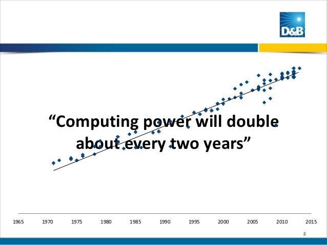 """""""Computing power will double about every two years""""  1965  1970  1975  1980  1985  1990  1995  2000  2005  2010  2015 2"""