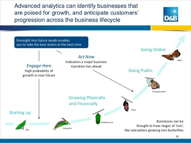 """Advanced analytics can identify businesses that are poised for growth, and anticipate customers"""" progression across the bu..."""