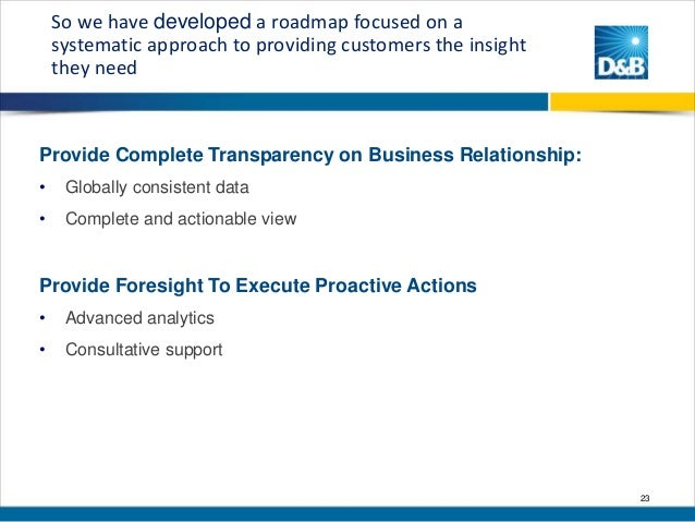 So we have developed a roadmap focused on a systematic approach to providing customers the insight they need  Provide Comp...