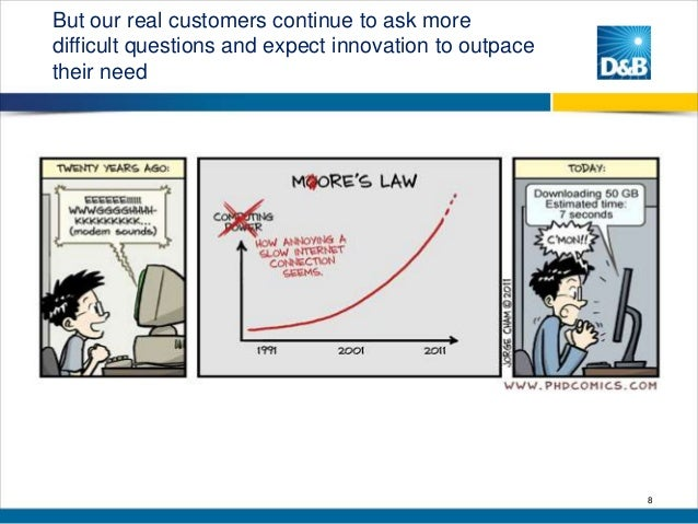 But our real customers continue to ask more difficult questions and expect innovation to outpace their need  8