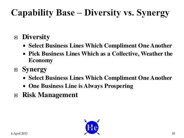 Diversity  Select Business Lines Which Compliment One Another  Pick Business Lines Which as a Collective, Weather the ...