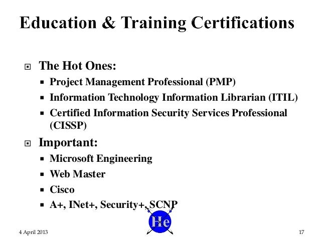  The Hot Ones:  Project Management Professional (PMP)  Information Technology Information Librarian (ITIL)  Certified ...