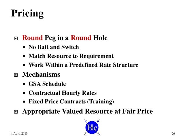  Round Peg in a Round Hole  No Bait and Switch  Match Resource to Requirement  Work Within a Predefined Rate Structure...