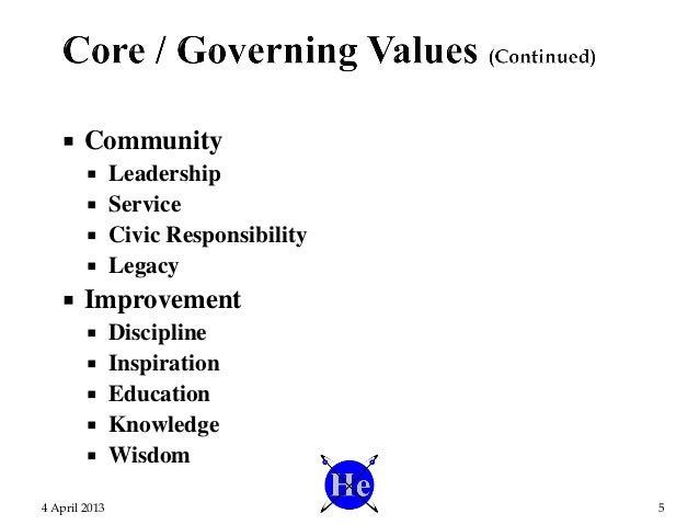  Community  Leadership  Service  Civic Responsibility  Legacy  Improvement  Discipline  Inspiration  Education  ...