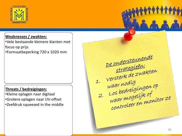 Febelgra hoe een goede strategie ontwikkelen v2 - Een hellend land ontwikkelen ...