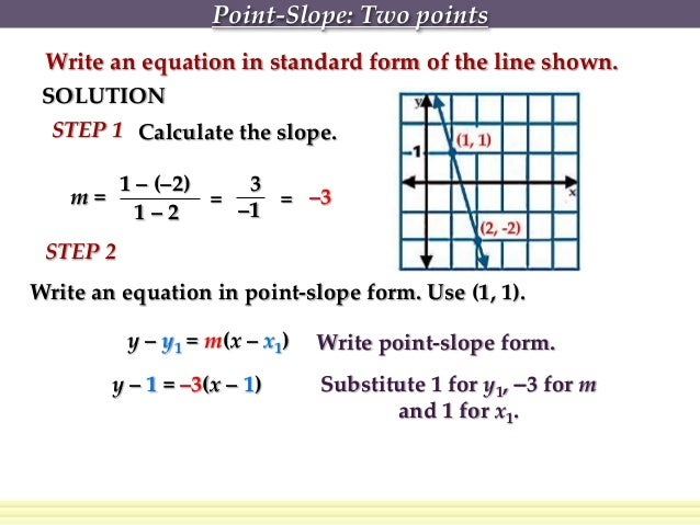 Point Slope Form Calculator With Steps Dolapgnetband