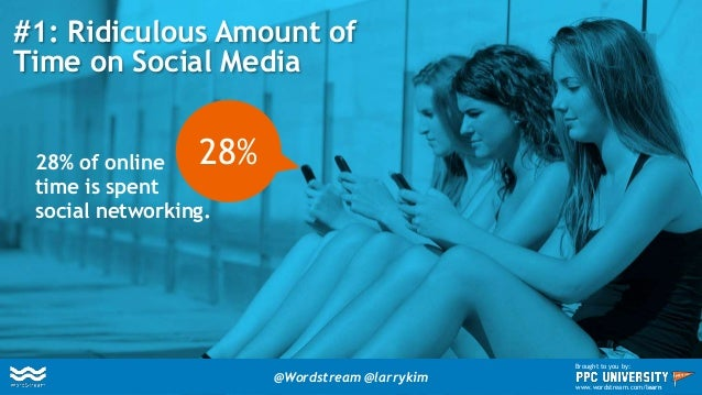 #1: Ridiculous Amount of Time on Social Media 28%28% of online time is spent social networking. @Wordstream @larrykim Brou...