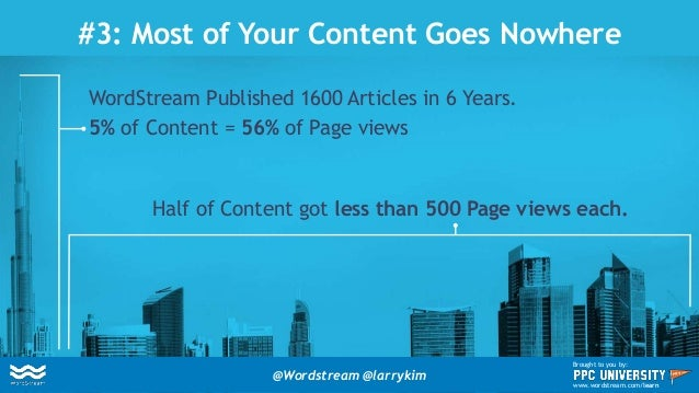 #3: Most of Your Content Goes Nowhere WordStream Published 1600 Articles in 6 Years. 5% of Content = 56% of Page views Hal...