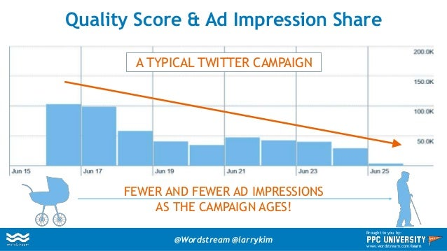 High QS (Great!) • High Ad Impression Share • Low Cost Per Engagement Low QS (Terrible!) • Low Ad Impression Share • High ...