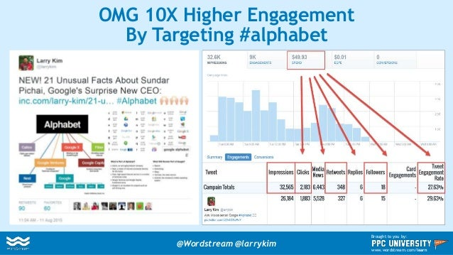 Larry's #7 Social Ads Hack: Increase Commercial Intent With Demographic and Behavioral Targeting