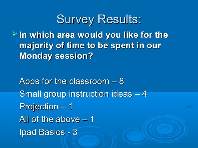 Survey Results: In which area would you like for the majority of time to be spent in our Monday session? Apps for the cla...
