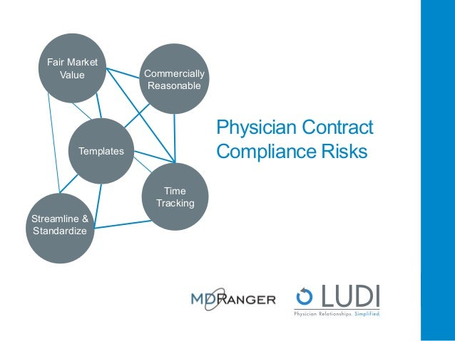 Physician Contract Compliance Risks Commercially Reasonable Time Tracking Fair Market Value Streamline & Standardize Templ...