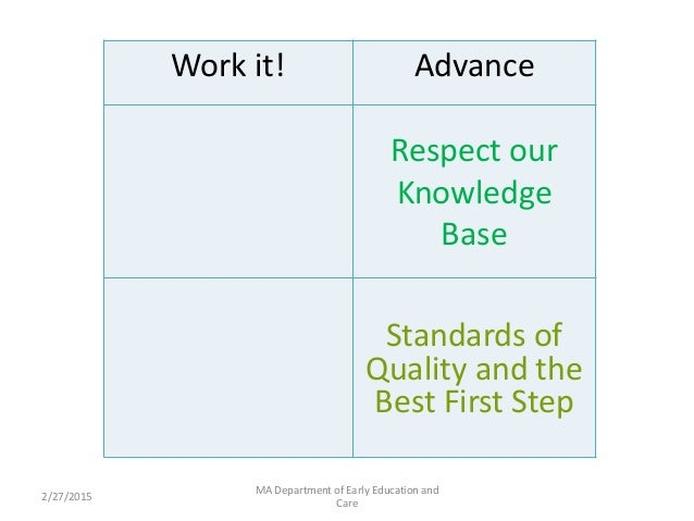 Career . 2/27/2015 MA Department of Early Education and Care Work it! Advance Respect our Knowledge Base Standards of Qual...