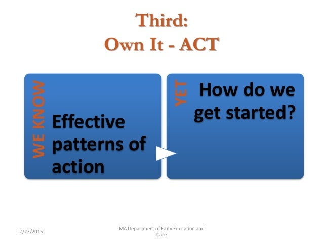 Third: Own It - ACT 2/27/2015 MA Department of Early Education and Care WEKNOW Effective patterns of action YET How do we ...