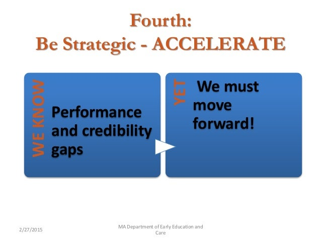 Fourth: Be Strategic - ACCELERATE 2/27/2015 MA Department of Early Education and Care WEKNOW Performance and credibility g...
