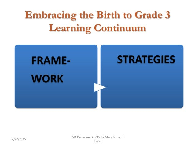 Embracing the Birth to Grade 3 Learning Continuum 2/27/2015 MA Department of Early Education and Care FRAME- WORK STRATEGI...