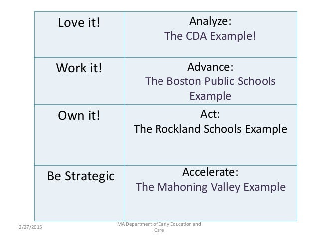 Career . 2/27/2015 MA Department of Early Education and Care Love it! Analyze: The CDA Example! Work it! Advance: The Bost...