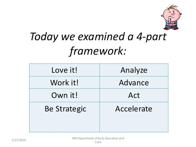 Today we examined a 4-part framework: 2/27/2015 MA Department of Early Education and Care • . Love it! Analyze Work it! Ad...