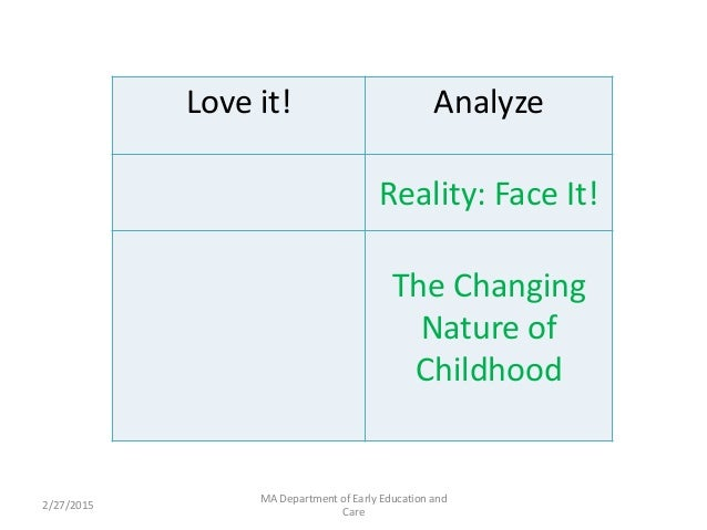 Career . 2/27/2015 MA Department of Early Education and Care Love it! Analyze Reality: Face It! The Changing Nature of Chi...
