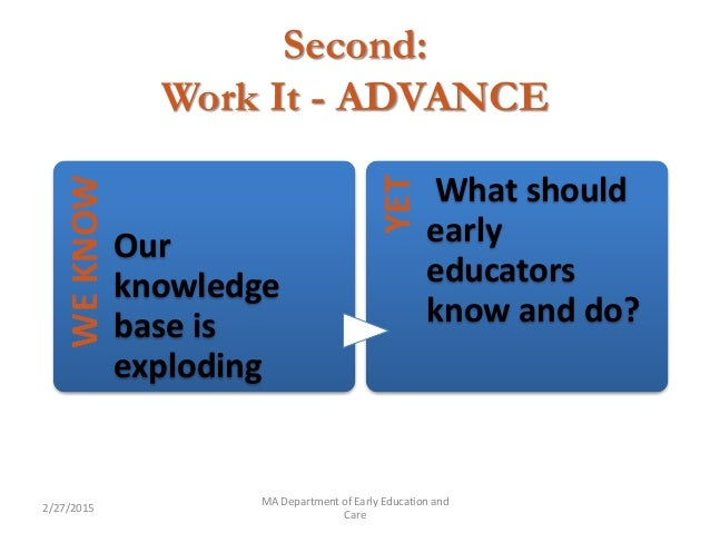 Second: Work It - ADVANCE 2/27/2015 MA Department of Early Education and Care WEKNOW Our knowledge base is exploding YET W...