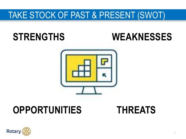 1 6 TAKE STOCK OF PAST & PRESENT (SWOT) STRENGTHS WEAKNESSES OPPORTUNITIES THREATS